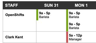 Print schedule openshifts